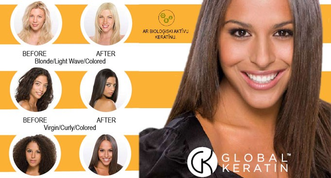 Глобал Кератин для восстановления волос